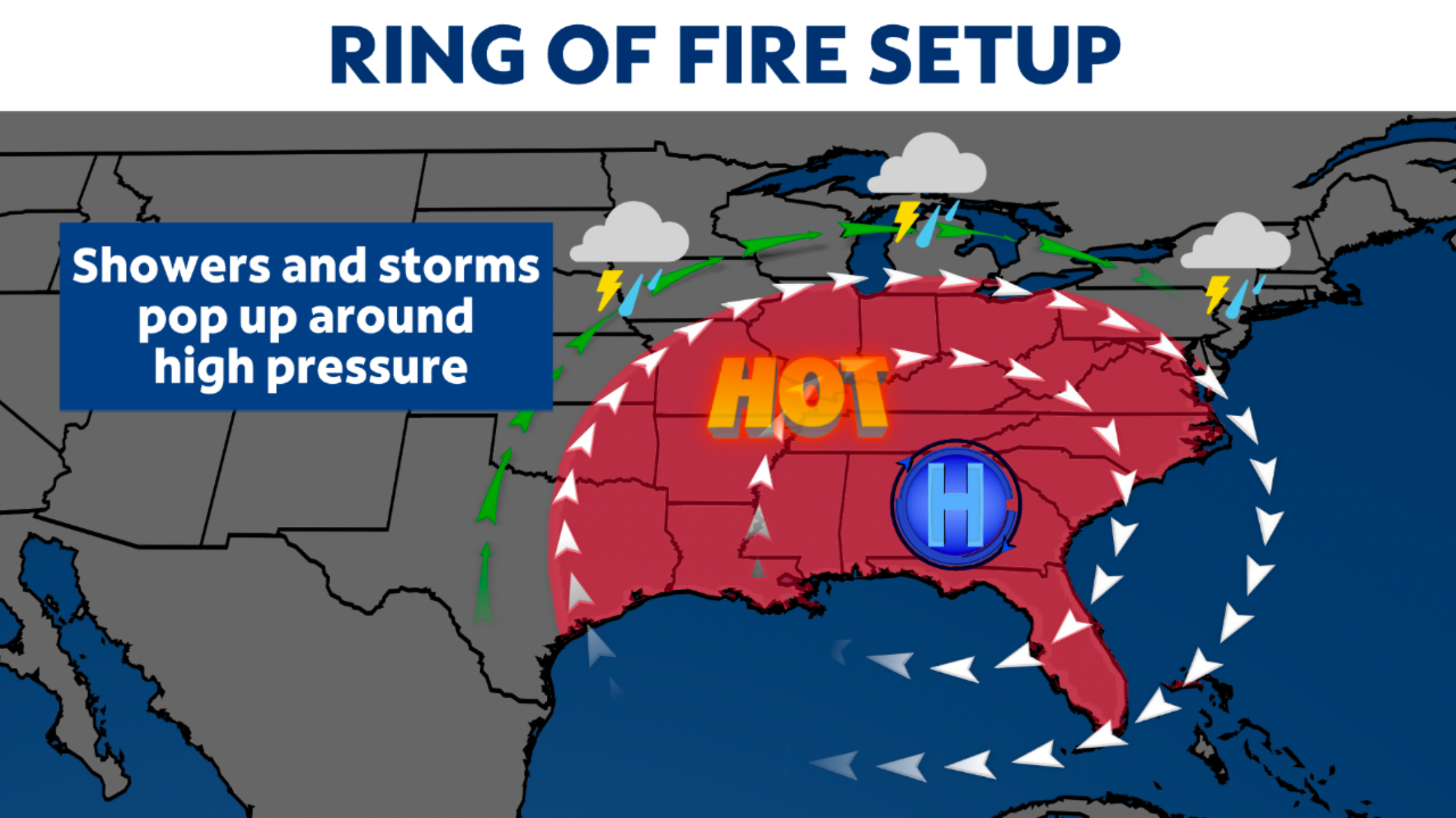 Ring of fire weather pattern